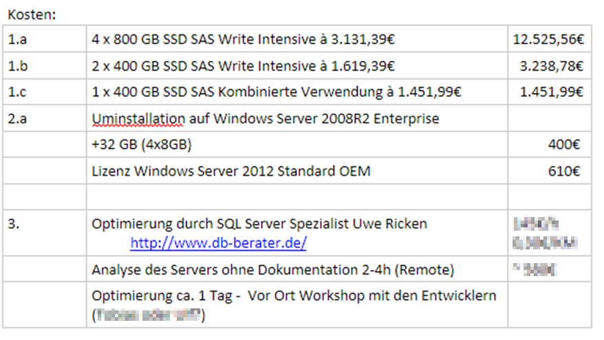 Kosten Optimierung Reporting Server 2008 R2